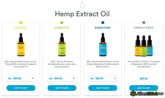 Bluebird Botanicals reviews: hemp extract oil