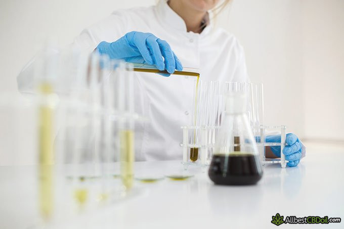CND Isolate vs Full-spectrum: testing Full-spectrum CBD oil in laboratory
