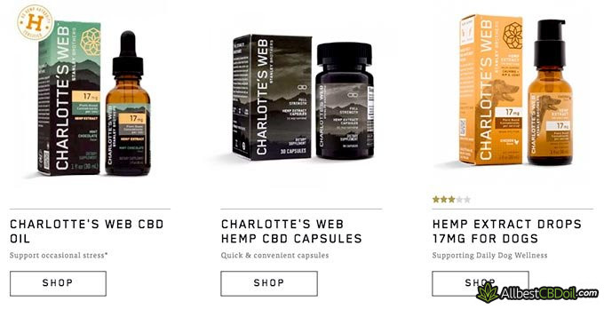 Charlotte's Web CBD review: product prices.