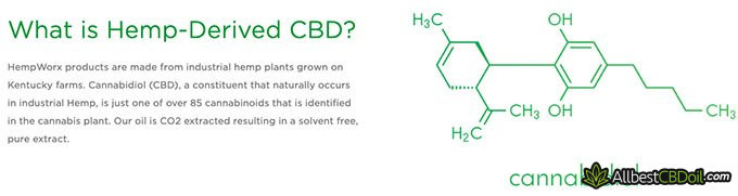 HempWorx reviews: about CBD