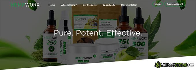 HempWorx reviews: features