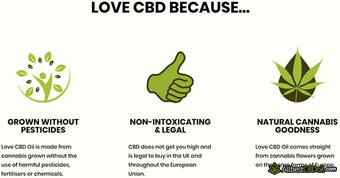 Love CBD review: pesticide-free.