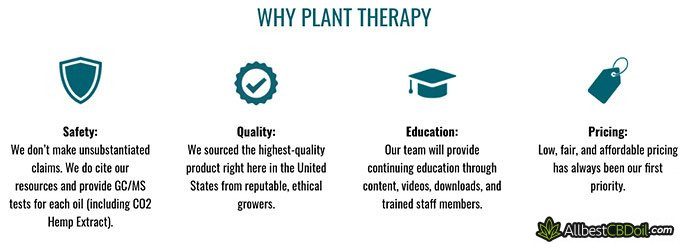 Plant Therapy reviews: features.