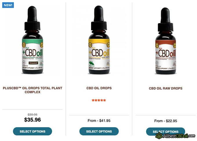 cbd oil allergies