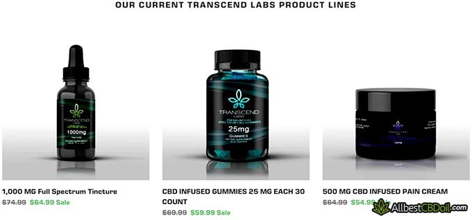 Transcend Labs review: product selection.